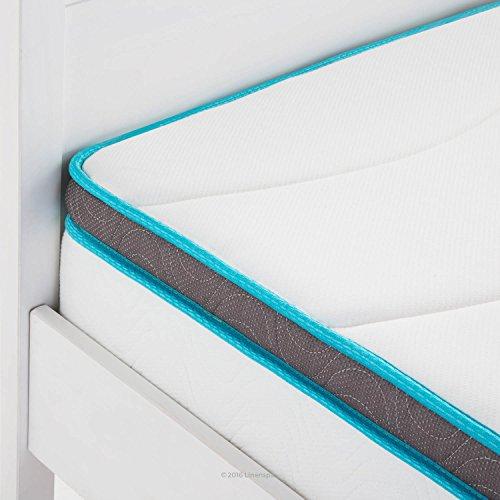 Linenspa 8 Quot Memory Foam And Innerspring Hybrid Mattress