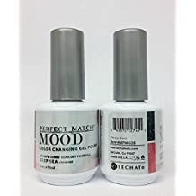 LECHAT Perfect Match MOOD COOL Color Changing Gel Polish Deep Sea 0.5 Oz by LeChat
