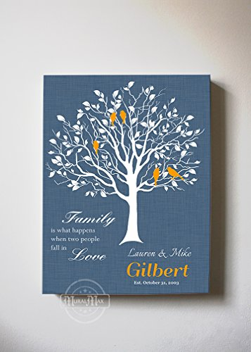 MuralMax - Custom Family Tree, When Two People Fall In Love, Stretched Canvas Wall Art, Wedding & Anniversary Gifts, Unique Wall Decor, Color, Mozart Blue - 30-DAY - Size - 10x12