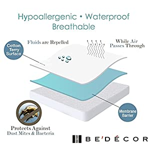 Bedecor Queen Size Waterproof Mattress Protector – Breathable Noiseless and Hypoallergenic – Premium Fitted Cotton Terry…