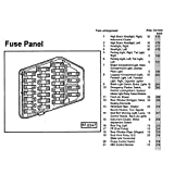 Fuse Panel Part number L8-181