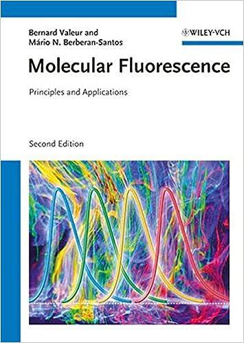 Molecular Fluorescence Principles and Applications