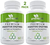 Digestive Enzymes Supplement Plus Probiotics & Prebiotics, 120 Capsules, Natural Support for Better Digestion and Lactose Absorption, Helps Constipation & Gas Relief, IBS, Leaky Gut, Diarrhea, Reflux
