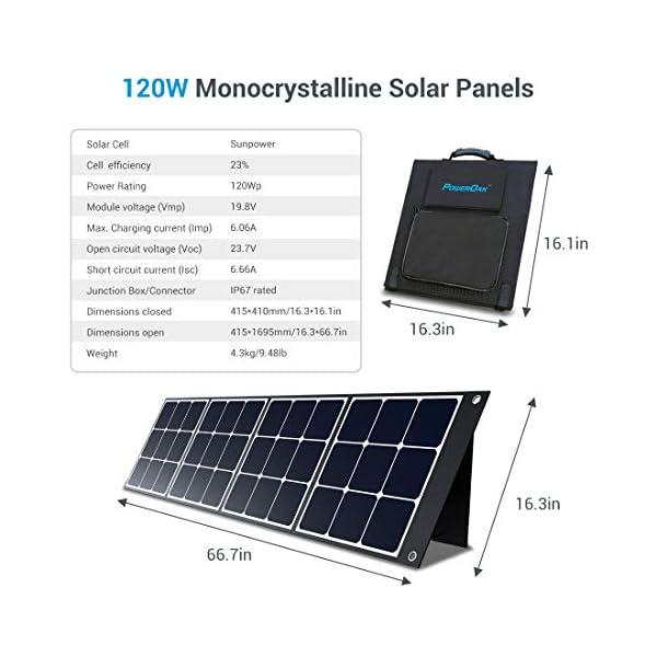 51SAlqoJA6L PowerOak Faltbares Solarpanel SP120 - Solarmodul für PowerOak AC50S/EB150/EB240/AC200P Tragbare Powerstation 120W…