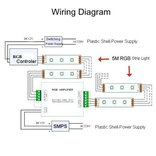51SBma2DnFL supernight (tm) data repeater rgb signal amplifier for smd 3528 5050 led strip wiring diagram at gsmx.co