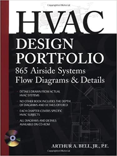 HVAC Design Portfolio : 865 Airside Systems Flow Diagrams and Details