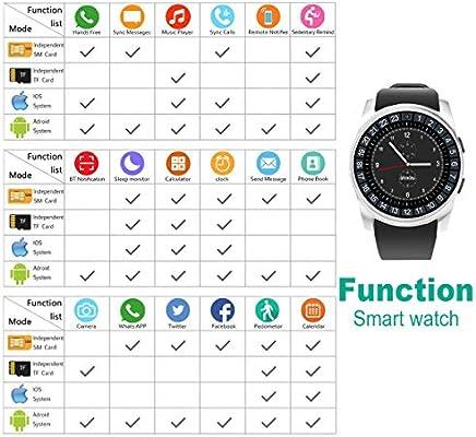 Amazon.com: Smart Watch, Bluetooth Smartwatch with Camera ...