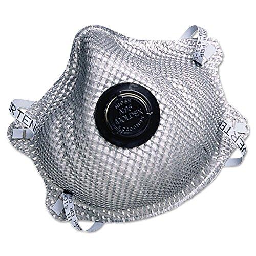 MOLDEX 2400N95 N95 Particulate Respirators Plus Nuisance ...
