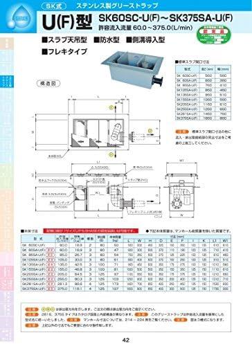 U(F)型 SK60SC-U(F) モルタル化粧用蓋SUS304