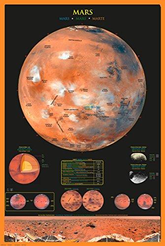 EuroGraphics Mars Poster 24 x 36
