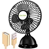 Lucstar Small Portable Mini Pedestal Fan with USB Cable Extender 5 Feet, Quiet Design For Laptop Cooler, Office Worker, Sleep, Living Room Decor, Bedroom, Summer Gift