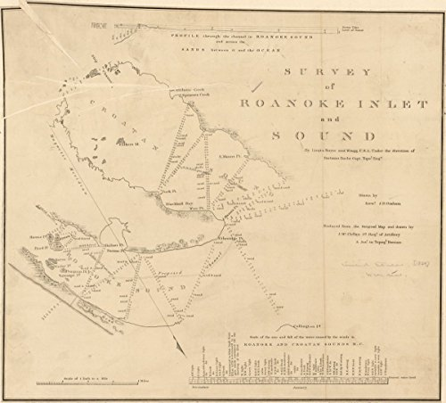 Historic Map   A Collection Of Maps  Charts  Drawings  Surveys  Etc  Published From Time To Time  By Order Of The Two Houses Of Congress   United States   Survey Of Roanoke Inlet 36In X 32In
