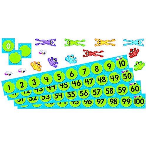 Frog Pond Number Line - TREND ENTERPRISES INC. FROG POND NUMBER LINE BB SET (Set of 3)