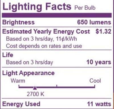 Philips LED Dimmable BR30 Light Bulb: 650-Lumen, 2700-Kelvin, 11-Watt (65-Watt Equivalent) E26 Base, Frosted, Soft White, 3-Pack