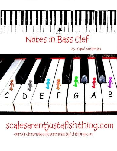 Bass Clef Piano or Cello Note Locator (Sight-reading Music) (Bass Suzuki Violin)