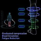 ABIsedrin Compression Socks for Men