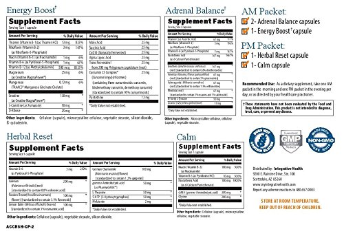Adrenal Health Pack - Crashed for Weight Loss & Heal Adrenals on the Adrenal Reset Diet - 60 Count