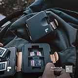 PolarPro Slate SD Card Case