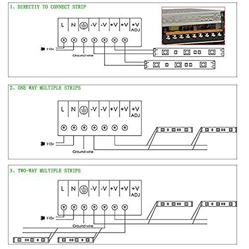 Led Shop Lights Causing Radio Interference: GALYGG AC 110V-220V To DC 12V 5A(60W) Universal Regulated
