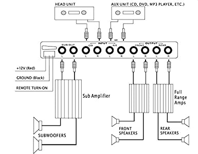 Channel Amp Wiring Diagram Bandp on