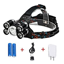 Lightess Headlamp LED Headlights Super Bright Waterproof Head lamp Rechargeable Flashlight Zoomable Cree Torch Lights for Camping Hunting Hiking 6000 Lumen 5 Light 4 Modes