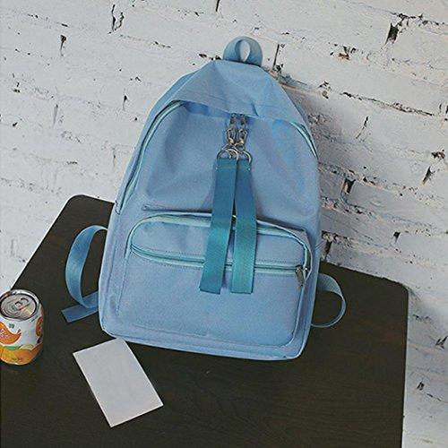 Sonnena - Bolso mochila  de Lona para mujer Rosa rosa Azul