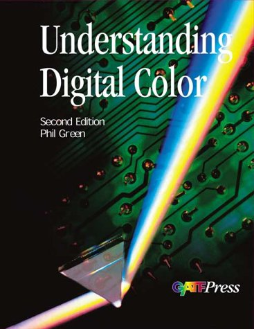 Understanding Digital Color