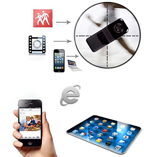 Goodaa Mini Remote Spy Camera for Iphone Android Ipad Pc Mini Wifi Ip Wireless Spy Surveillance Camera Remote Cam