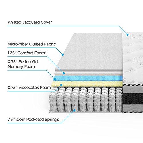 Zinus Gel Infused Memory Foam Hybrid Mattress