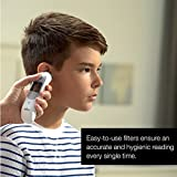 Braun ThermoScan Lens Filters for Ear