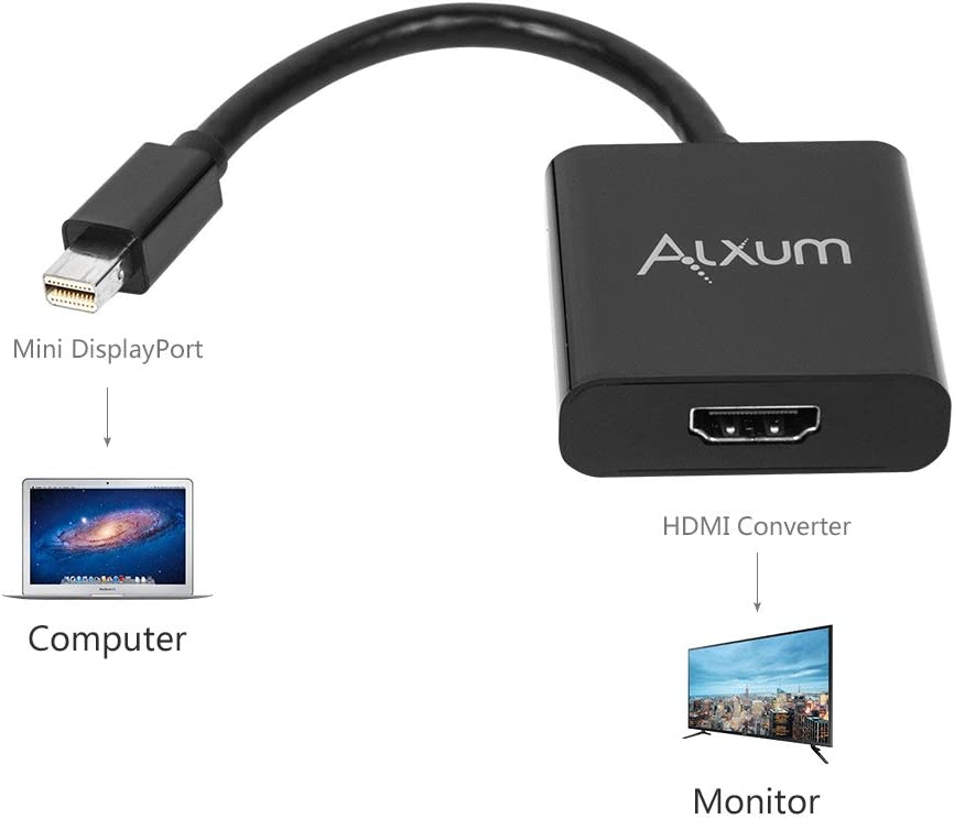 BLACK MINI DISPLAY PORT TO HDMI CONVERTER ALXUM