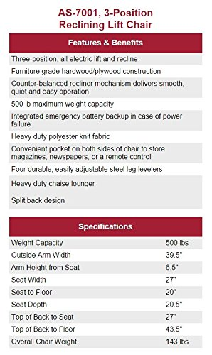 Mega Motion Easy Comfort Superior - Heavy Duty Lift Chair - Walnut