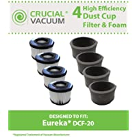 4 Replacements for Eureka DCF-20 Filter Fits Envirovac, Compatible With Part # 3041, Washable & Reusable, by Think Crucial