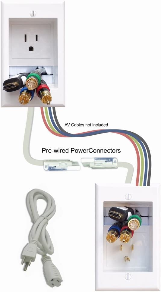 PowerBridge Solutions In Wall Cable Management PowerBridge ONE-CK-SP with Powerconnect for Wall-Mounted Flat Screen LED, LCD, and Plasma TV's with Surge Protector