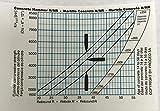 Proceq Concrete Rebound Hammer Tester