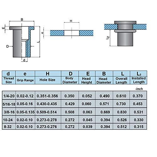 "Stainless Steel Rivet Nuts Kit #8-32#10-24 1/4""-20 5/16""-18 3/8""-16 Threaded Insert Nutsert Rivnuts"