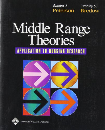 Middle-Range Theories: Application to Nursing Research