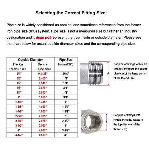 Pack of 1 304 Stainless Steel 10mm D10 Bulkhead Union Equal Straight Compression Coupler Ferrule Double Threaded Female Tube Pipe Fitting Adapter Pipe Connector