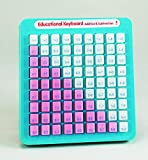 Small World Toys Preschool - Pluses and the Minuses Math Keyboard