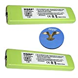 HQRP 2-Pack Battery for Sony MZ-R90 MZ-R91 MZ-R900 MZ-R900PC MZ-R900DPC MZ-RH10 MZ-RH910 Portable CD / MD / MP3 Player + HQRP Coaster