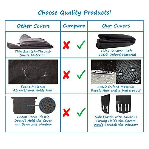 Pet Car Door Protector for Dogs | Interior Cover Guard Vehicle Back Door Protection from Pets Scratch Drooling Nails Large Safe No Slip Velcro Stick for Side Doors PetEvo by PetEvo (Image #2)