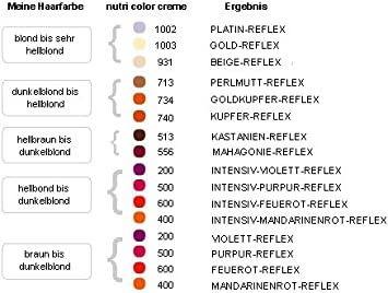 Professional Nutri Colour Creme By Revlon 740 Copper 250ml Amazon Co Uk Beauty