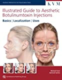 Illustrated Guide to Aesthetic Botulinum Toxin Injections: Dosage, Localization, Uses (Aesthetic Methods for Skin Rejuvenation)