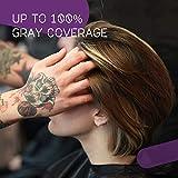 Kadus Professional Permanent Hair Color