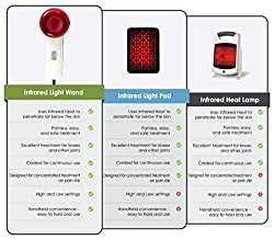 Red Light Therapy Infrared Heating Wand by Infarex, Hand Held Heat Lamp with Replacement Bulb,Muscle Pain Relief, Increased Blood Circulation