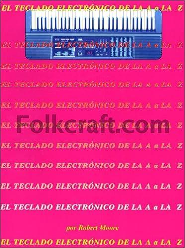 El Teclado Electronico De La