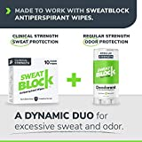 Sweatblock Excessive Sweat and Odor bundle