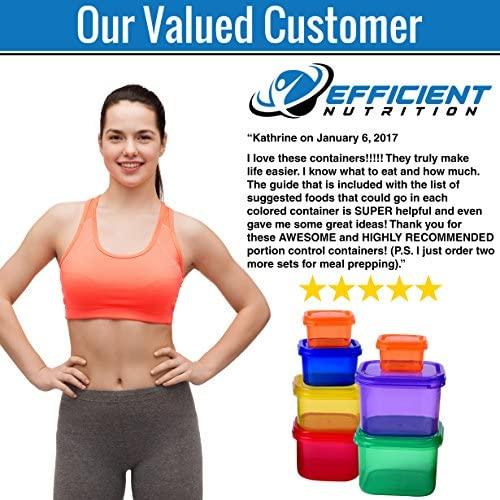 21 Day LABELED Efficient Nutrition Portion Control Containers Kit (14-Piece) + COMPLETE GUIDE + 21 DAY PLANNER eBOOK + RECIPE eBOOK, BPA FREE Color Coded Meal Prep System for Diet and Weight Loss 2