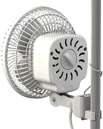 Fan / Air circulator with clip 15cm 16W Secret Jardin (Monkey Fan MF16)