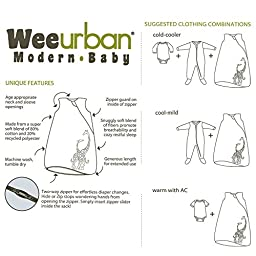 Wee Urban Cozy Basics 4 Season Baby Sleeping Bag, Aqua Elephant, Small 0-6m